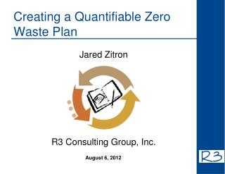 Creating a Quantifiable Zero Waste Plan