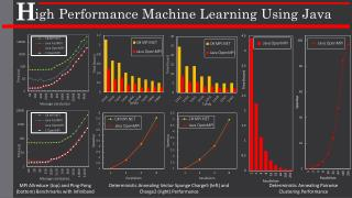 H igh Performance  Machine Learning  Using Java