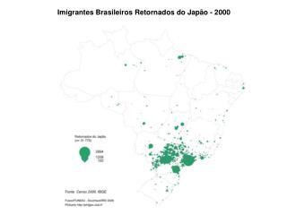 Imigrantes Brasileiros R etornados  do  Jap ão  - 2000
