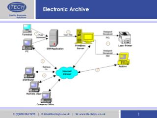Electronic Archive