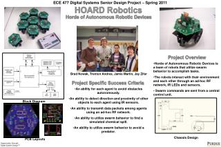ECE 477 Digital Systems Senior Design Project    Spring  2011