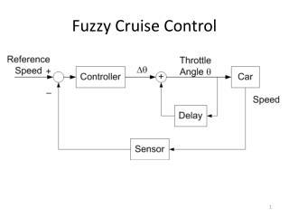 Fuzzy Cruise Control