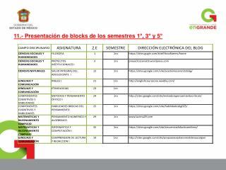 11.- Presentación de blocks de los semestres 1°, 3° y 5°