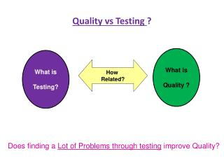 Quality vs Testing  ?