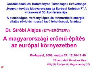A magyarországi erőmű-építés az európai környezetben