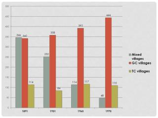 Displacement during the emergency years of the late 1950s