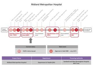 Midland Metropolitan Hospital