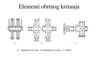 Elementi obrtnog kretanja