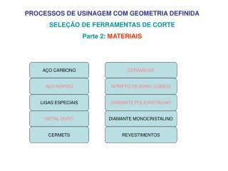 PROCESSOS DE USINAGEM COM GEOMETRIA DEFINIDA SELE  O DE FERRAMENTAS DE CORTE Parte 2: MATERIAIS