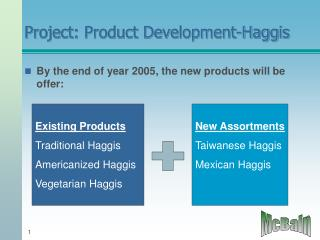Project: Product Development-Haggis