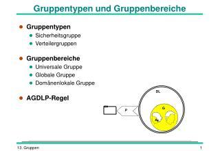 Gruppentypen und Gruppenbereiche