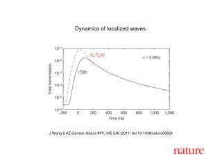 J Wang & AZ Genack  Nature 471 , 345-348 (2011) doi:10.1038/nature09824