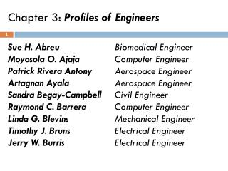 Sue H.  Abreu Biomedical Engineer Moyosola  O.  Ajaja Computer Engineer