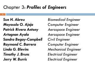 Sue H.  Abreu Biomedical Engineer Moyosola  O.  Ajaja Computer Engineer
