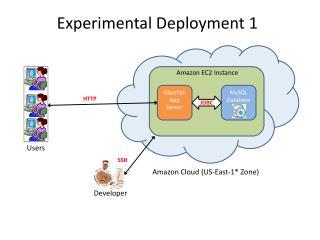 Experimental Deployment 1