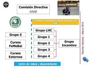 Comisi�n Directiva AAAB