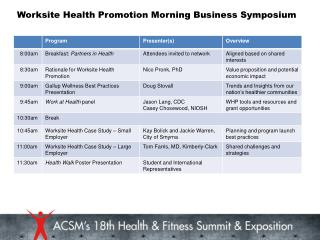 Worksite Health Promotion Morning Business Symposium