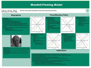 Mundell-Fleming Model
