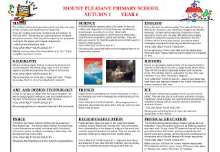 MOUNT PLEASANT PRIMARY SCHOOL AUTUMN 1        YEAR 6