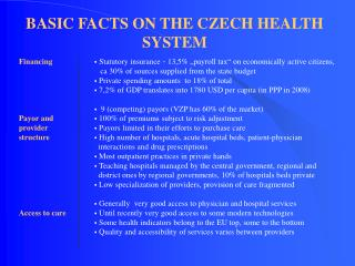 BASIC FACTS ON THE CZECH HEALTH SYSTEM