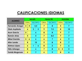 CALIFICACIONES-IDIOMAS