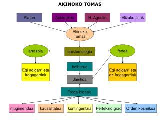 AKINOKO TOMAS