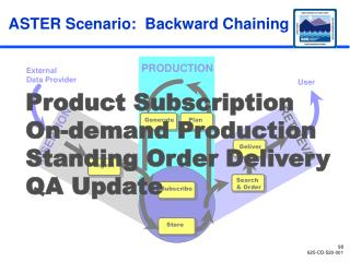 ASTER Scenario:  Backward Chaining
