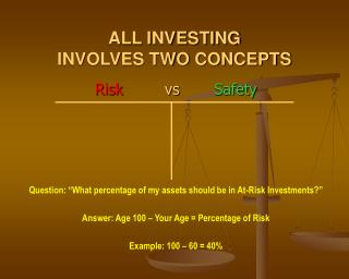 ALL INVESTING  INVOLVES TWO CONCEPTS