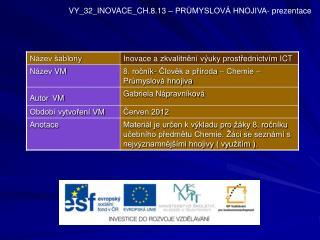 VY_32_INOVACE_CH.8.13 – PRŮMYSLOVÁ HNOJIVA- prezentace