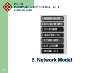 6. Network Model