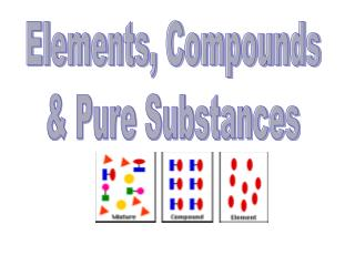 Elements, Compounds & Pure Substances