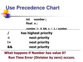 Use Precedence Chart