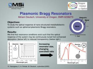 Plasmonic Bragg Resonators Miriam Deutsch, University of Oregon, DMR-0239273