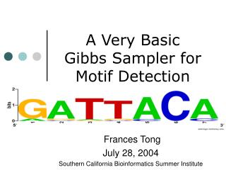 A Very Basic  Gibbs Sampler for Motif Detection