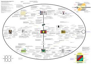 Diagrammatisches Denken bei Matt Mullican Analytische Sichten und Ordnungsgrundlagen bei Mullican