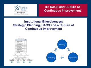 IE: SACS and Culture of Continuous Improvement