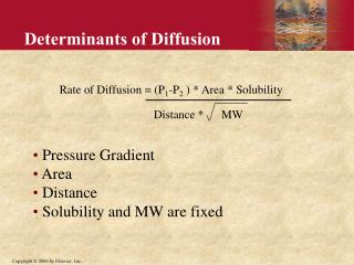 Determinants of Diffusion