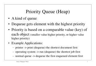 Priority Queue (Heap)