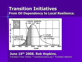 Transition Initiatives From Oil Dependency to Local Resilience.
