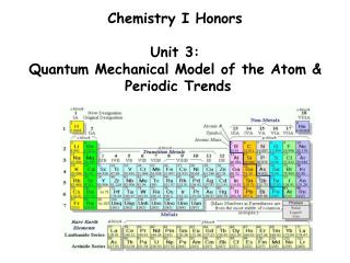 Chemistry I Honors Unit 3:  Quantum Mechanical Model of the Atom &   Periodic Trends