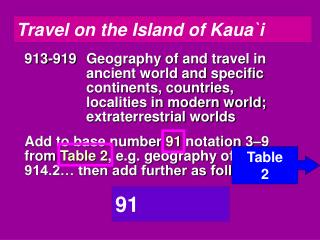 Travel on the Island of Kaua`i