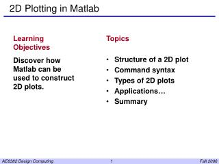 2D Plotting in Matlab