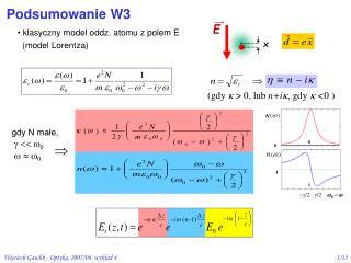Podsumowanie W3