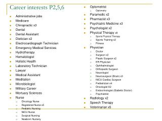 Career interests P2,5,6