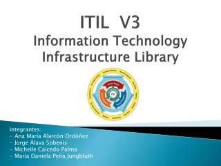 ITIL  V3 Information Technology Infrastructure  Library