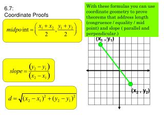 6.7: Coordinate Proofs