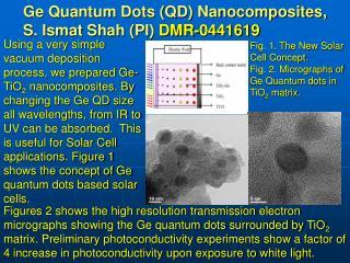 Ge Quantum Dots (QD) Nanocomposites,  S. Ismat Shah (PI)  DMR-0441619