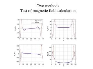 Two methods  Test of magnetic field calculation