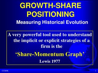 GROWTH-SHARE POSITIONING
