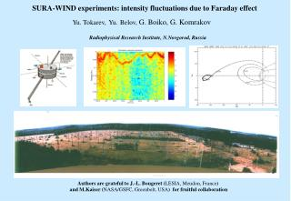 SURA-WIND experiments:  intensity fluctuations due to Faraday effect